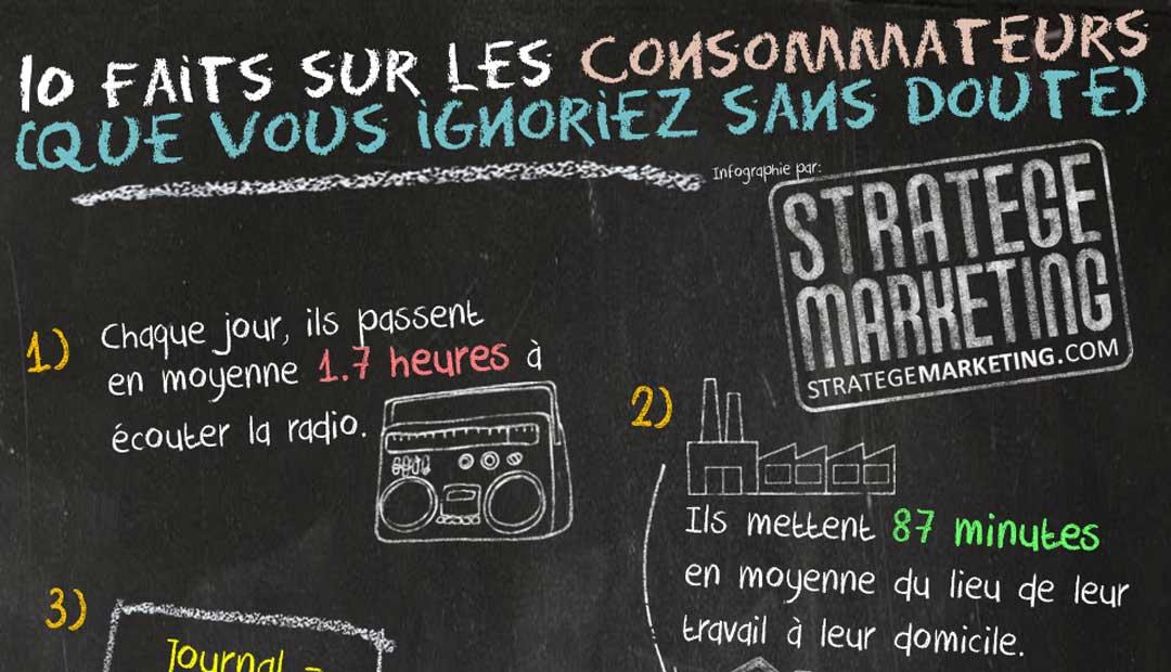 Infographie : 10 faits sur les consommateurs (que vous ignorez sans doute)