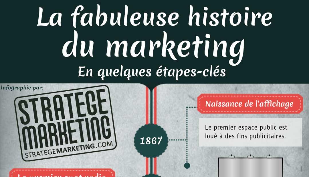 Infographie : la fabuleuse histoire du marketing
