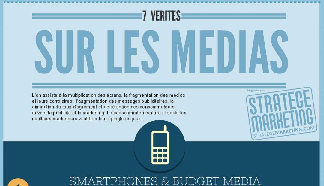 Infographie : 7 vérités sur les médias