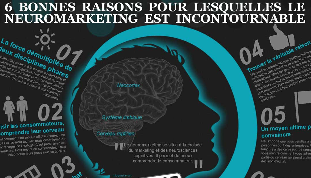 Infographie : 6 raisons pour lesquelles le neuromarketing est incontournable