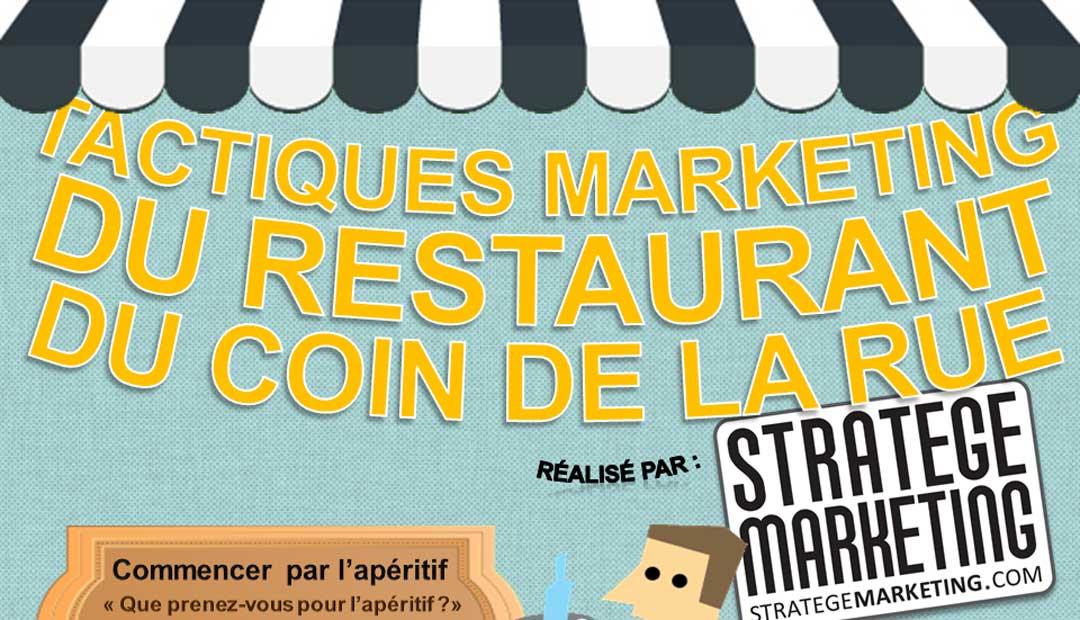 Infographie : les 10 tactiques marketing d'un restaurant (la 8ème marche à chaque fois)