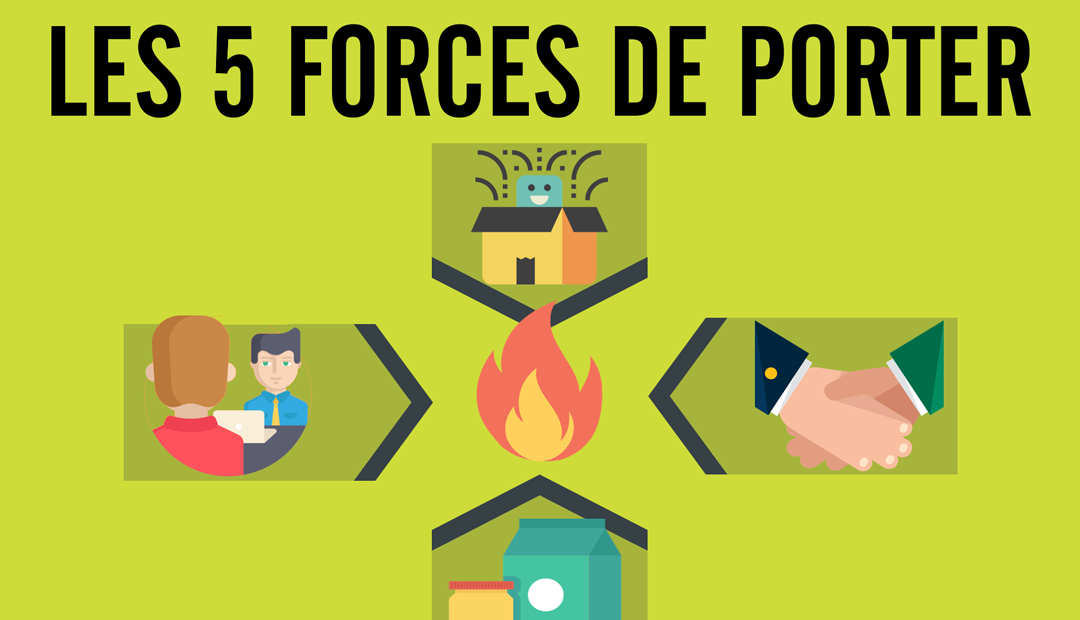 Les 5 forces de porter exemple inclus - Les forces concurrentielles de porter ...